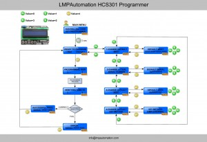 2014_0507_HCS_Remote_Key_Programmer_Tool_HMI