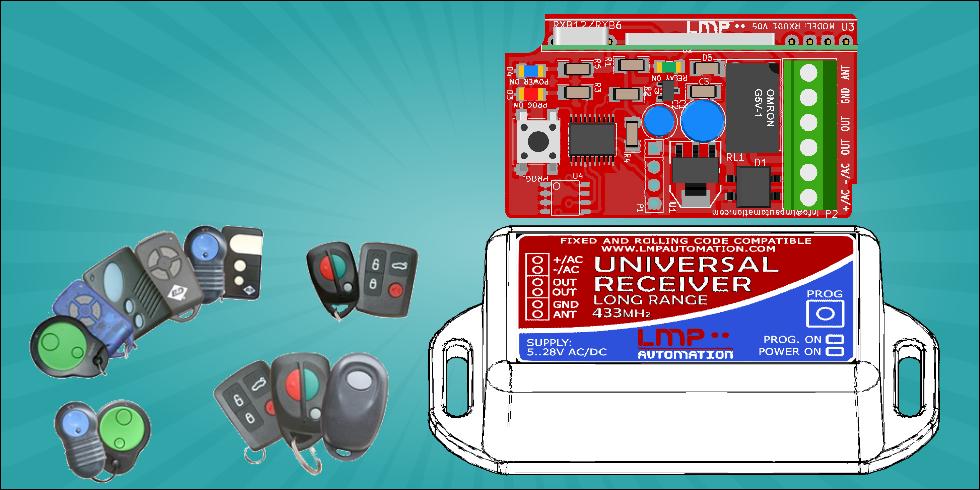RXU01 - Premium Receiver